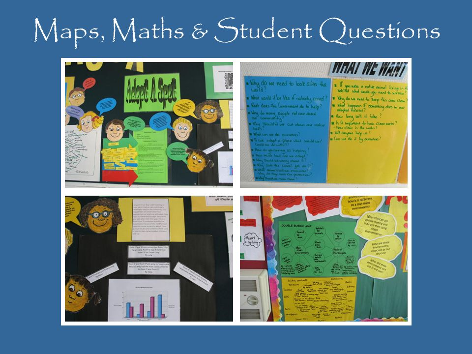 Maps, Maths & Student Questions