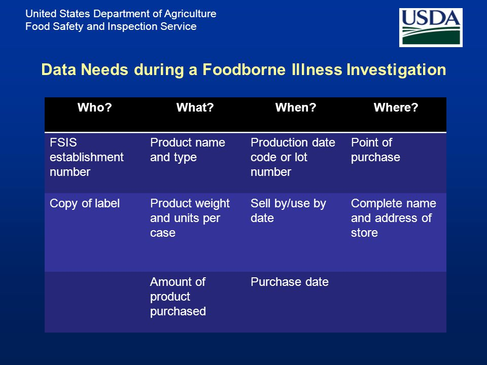 Data Needs during a Foodborne Illness Investigation