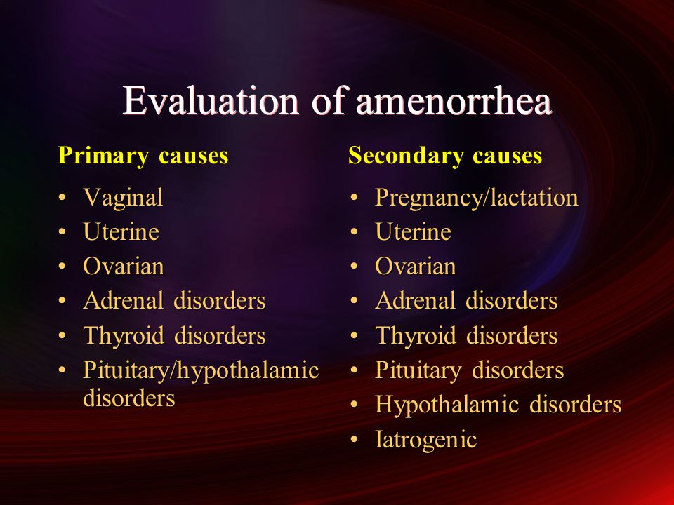 Evaluation of amenorrhea