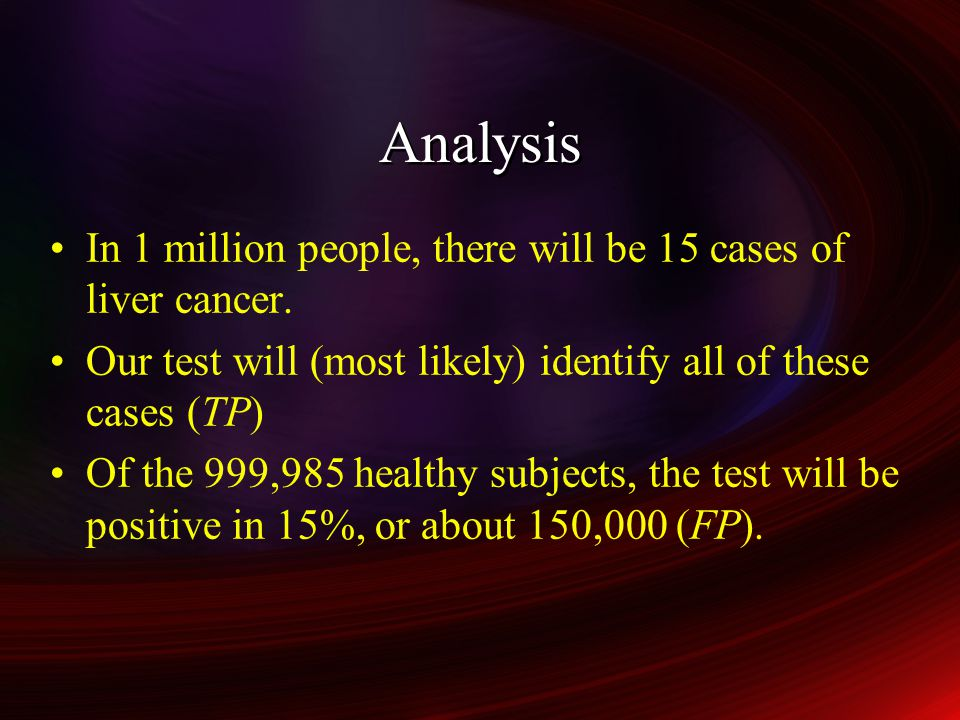Analysis In 1 million people, there will be 15 cases of liver cancer.