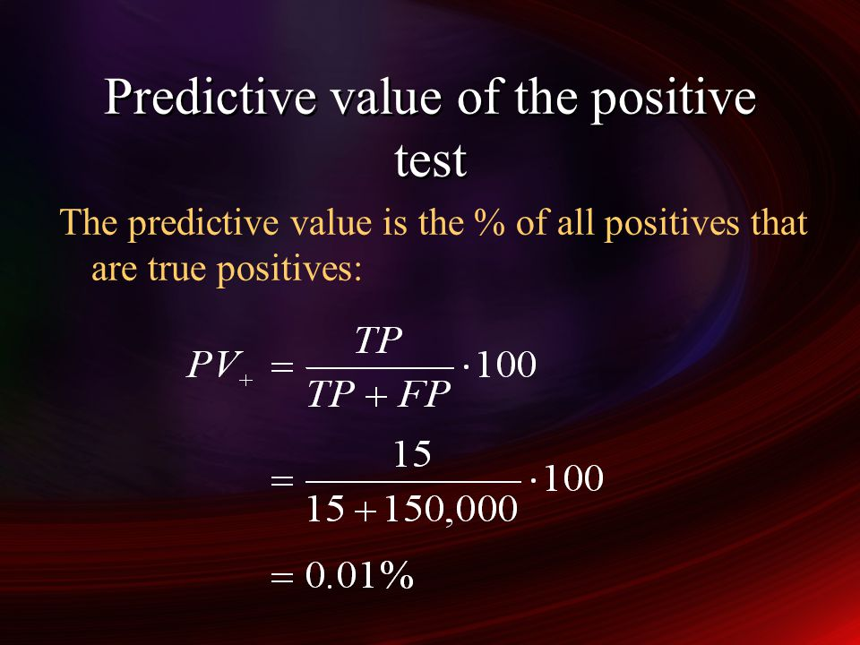 Predictive value of the positive test