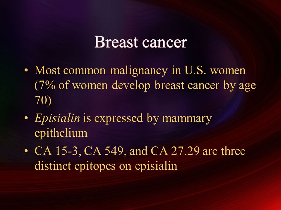 Breast cancer Most common malignancy in U.S. women (7% of women develop breast cancer by age 70) Episialin is expressed by mammary epithelium.