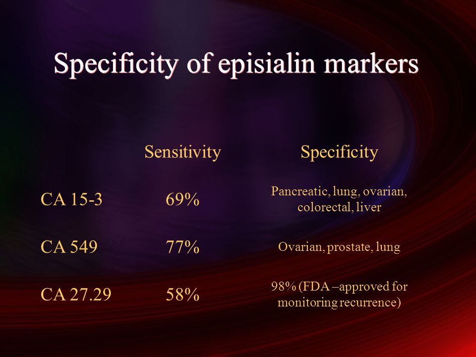 Specificity of episialin markers