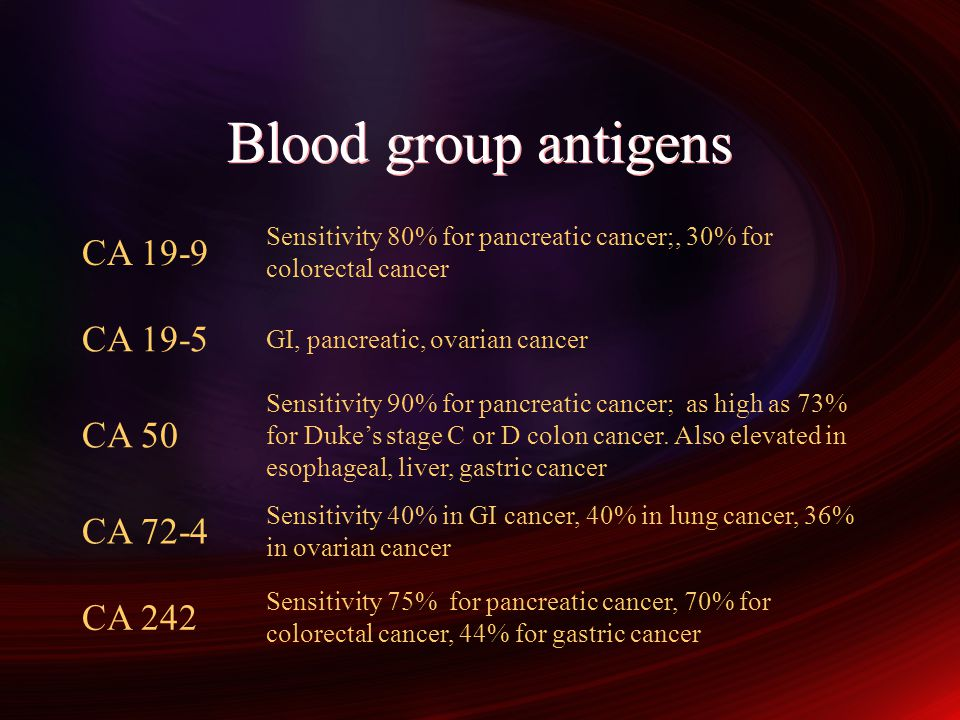 Blood group antigens CA 19-9 CA 19-5 CA 50 CA 72-4 CA 242