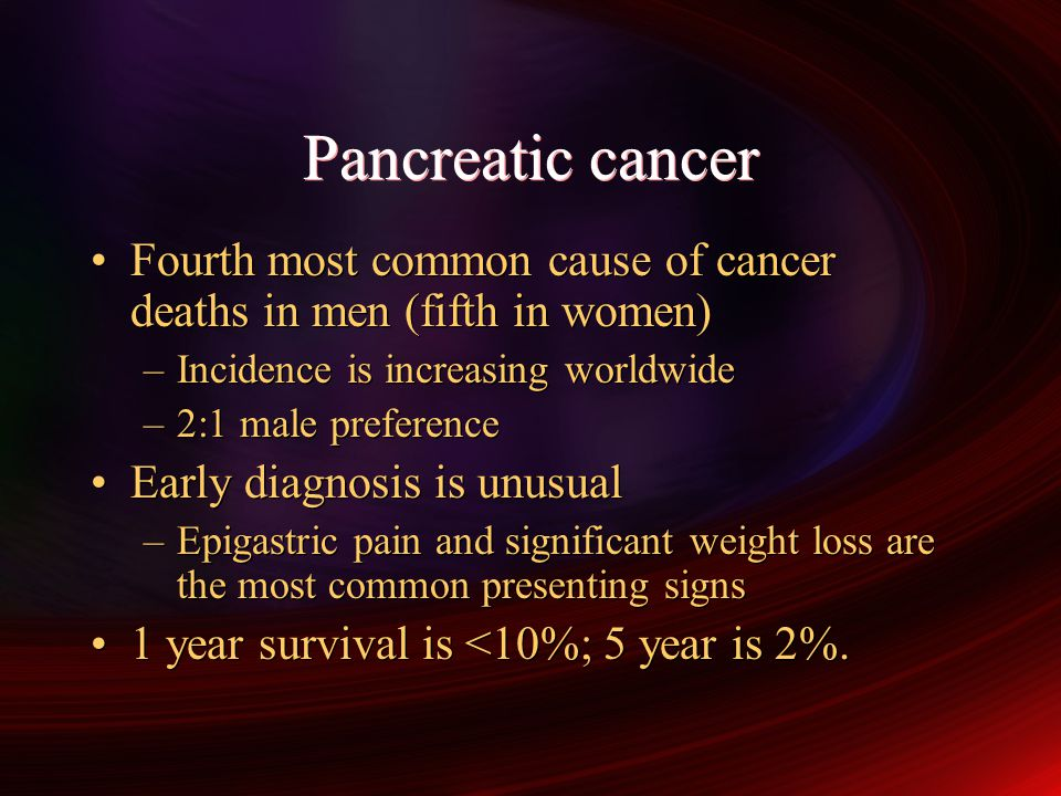Pancreatic cancer Fourth most common cause of cancer deaths in men (fifth in women) Incidence is increasing worldwide.