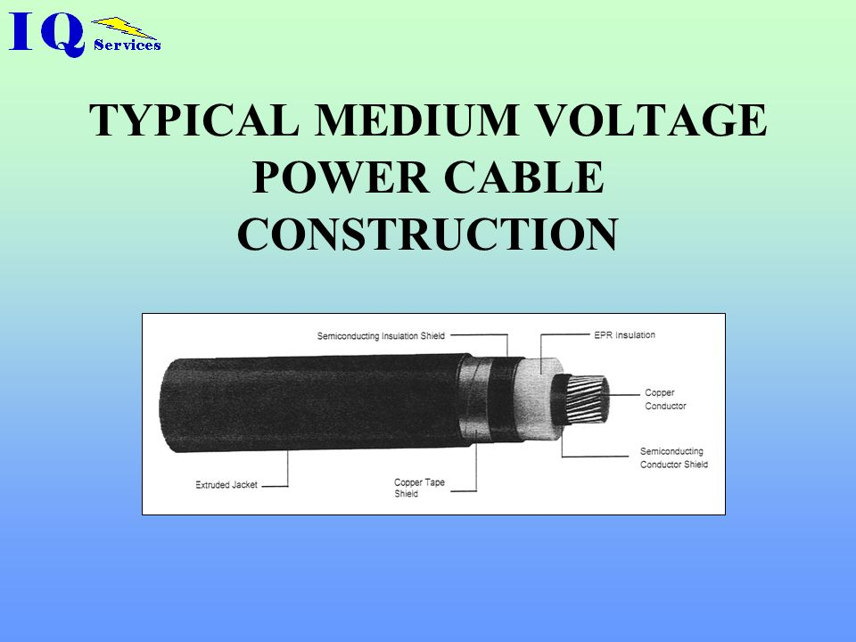 TYPICAL MEDIUM VOLTAGE POWER CABLE CONSTRUCTION