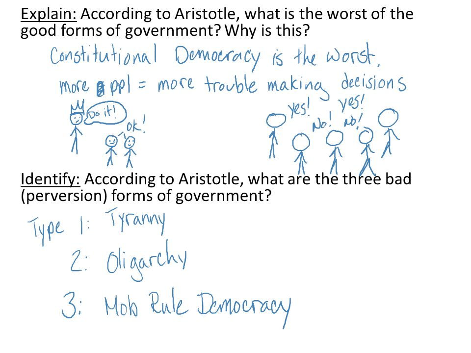 Explain: According to Aristotle, what is the worst of the good forms of government.