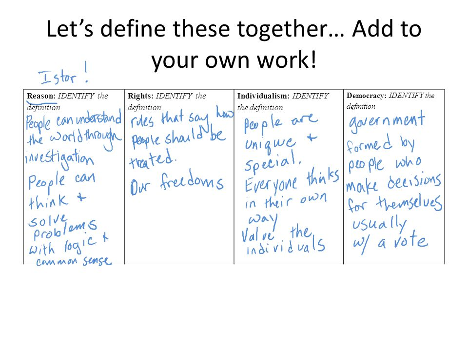 Let's define these together… Add to your own work!
