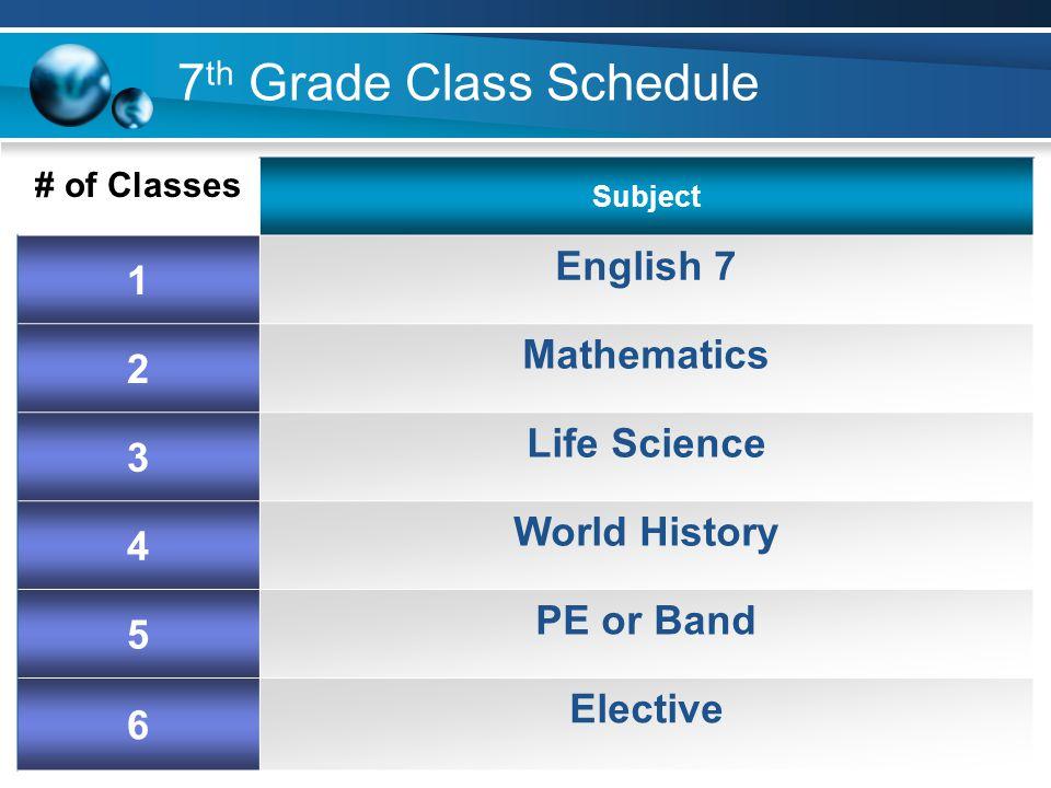7th Grade Class Schedule