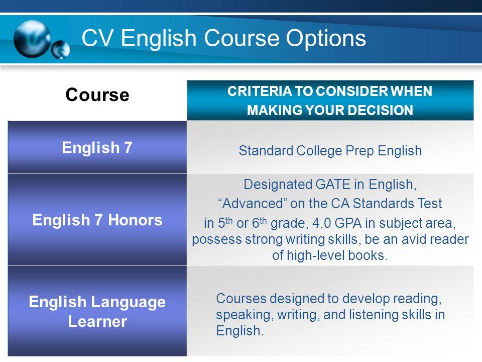 CV English Course Options