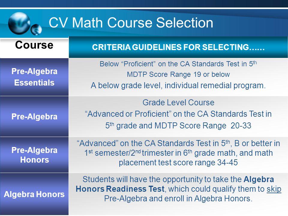 CV Math Course Selection