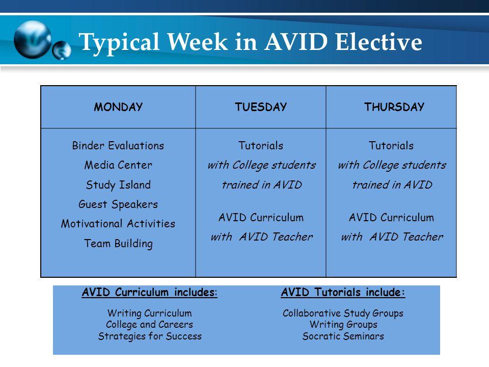 AVID Tutorials include: