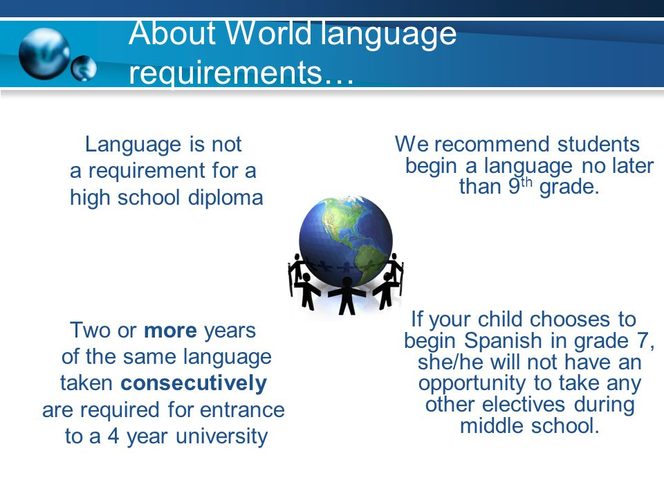 About World language requirements…