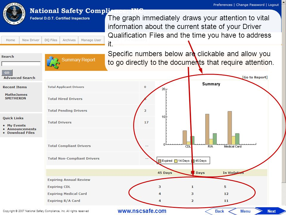 The graph immediately draws your attention to vital information about the current state of your Driver Qualification Files and the time you have to address it.