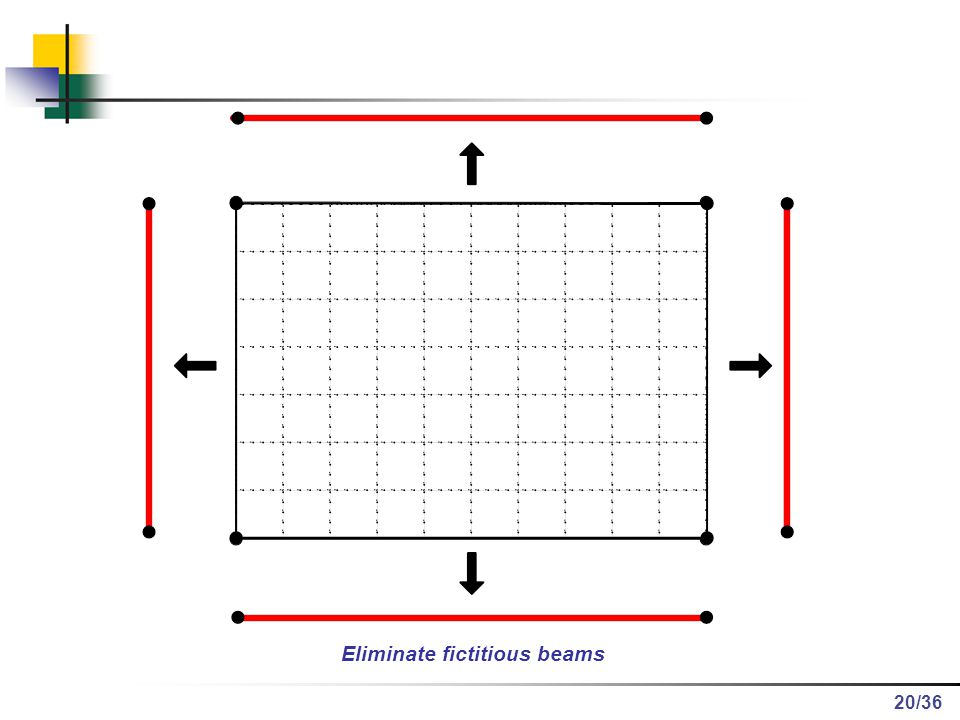 Eliminate fictitious beams