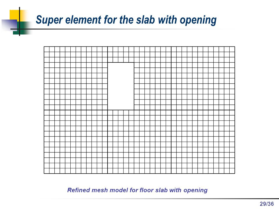Refined mesh model for floor slab with opening