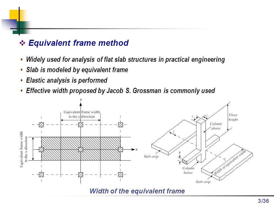 Width of the equivalent frame