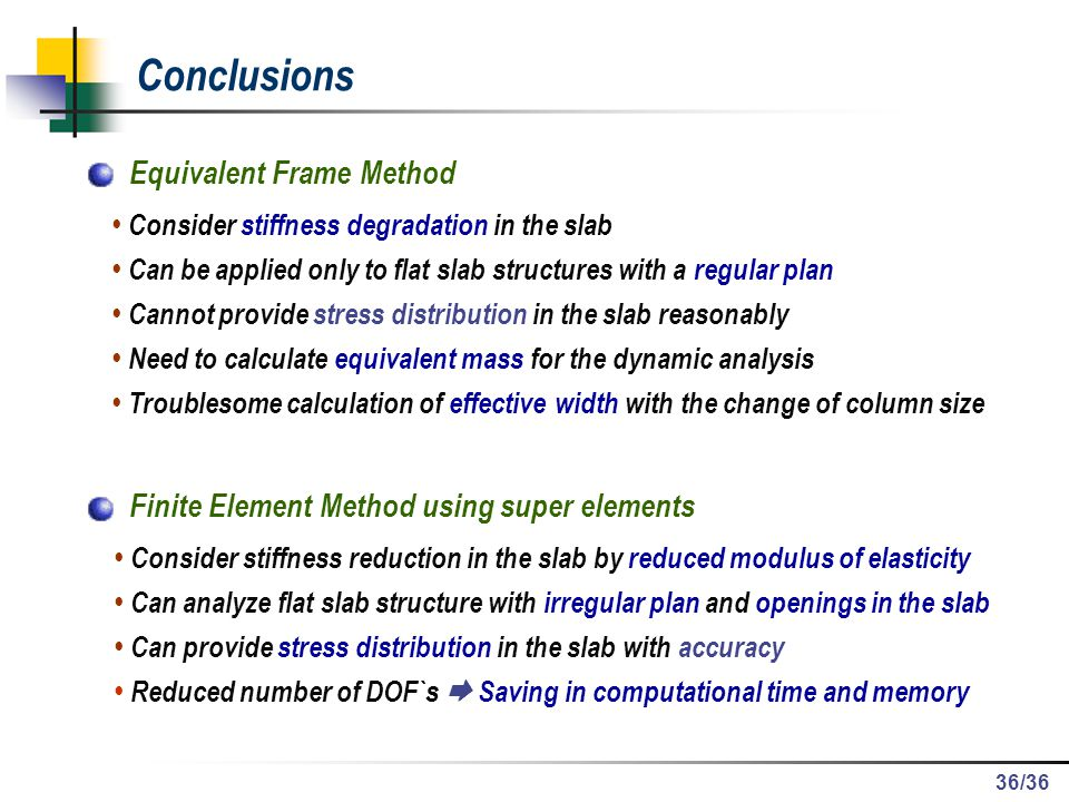Conclusions Equivalent Frame Method