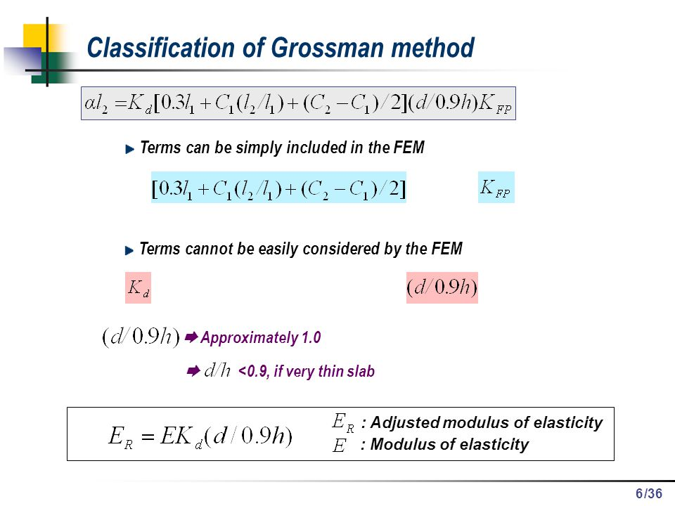 Classification of Grossman method