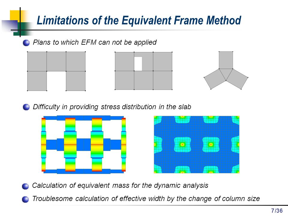 Limitations of the Equivalent Frame Method