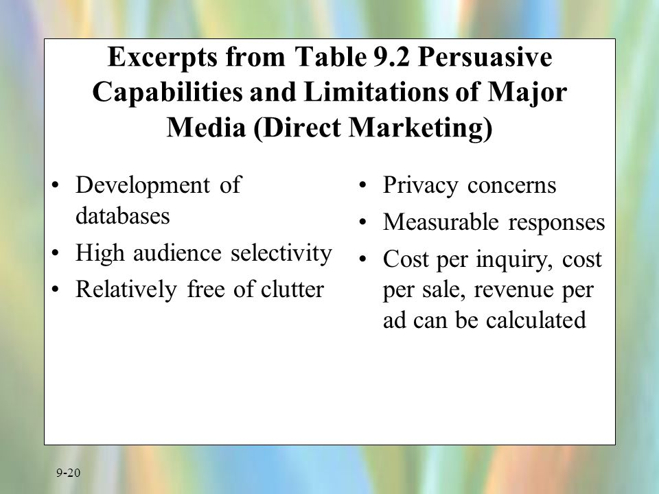 Excerpts from Table 9.2 Persuasive Capabilities and Limitations of Major Media (Direct Marketing)