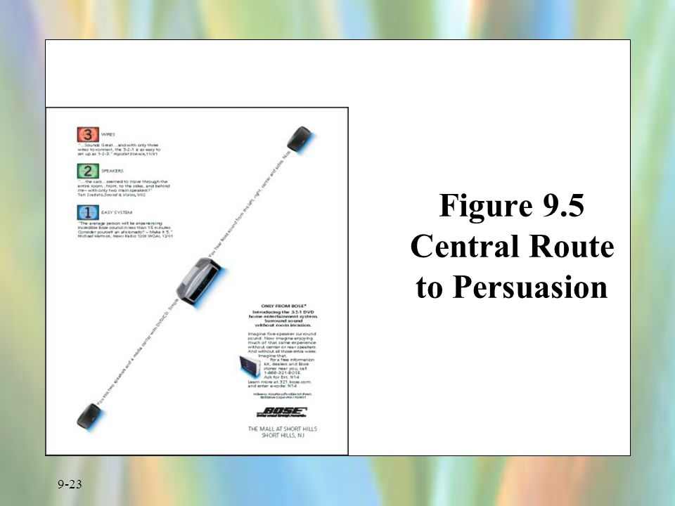 Figure 9.5 Central Route to Persuasion
