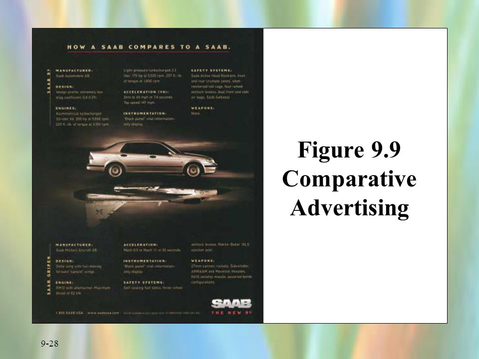 Figure 9.9 Comparative Advertising