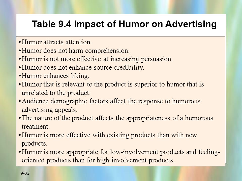 Table 9.4 Impact of Humor on Advertising