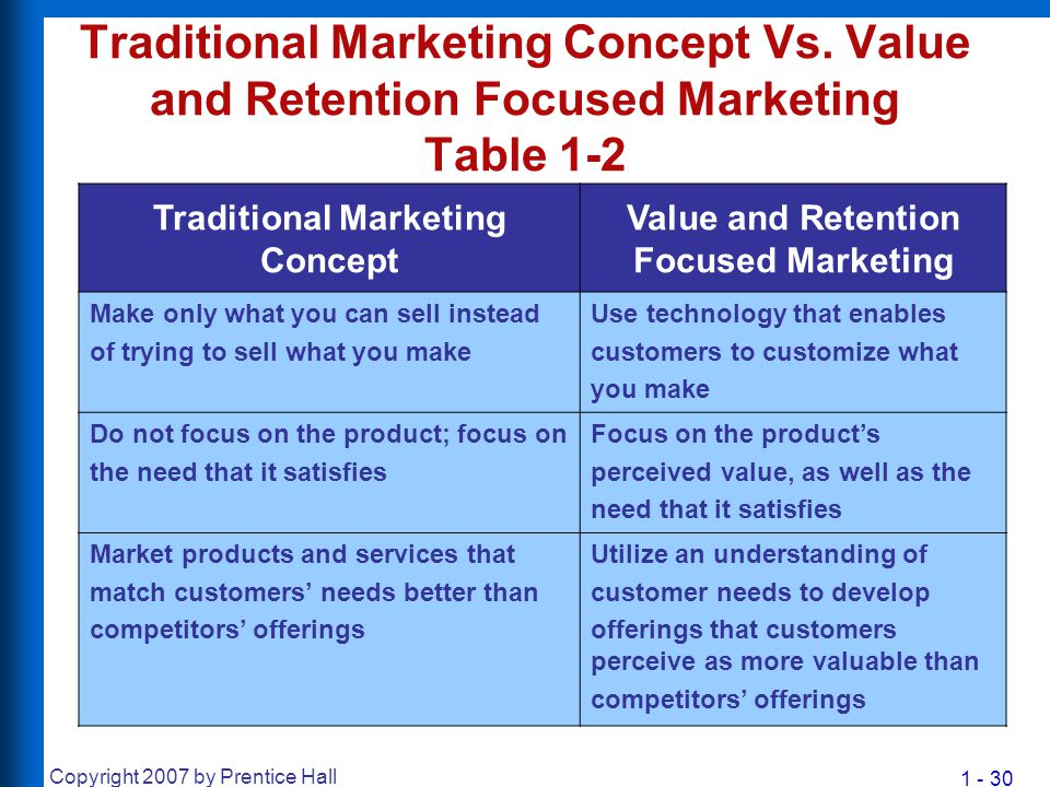 Traditional Marketing Concept Value and Retention Focused Marketing