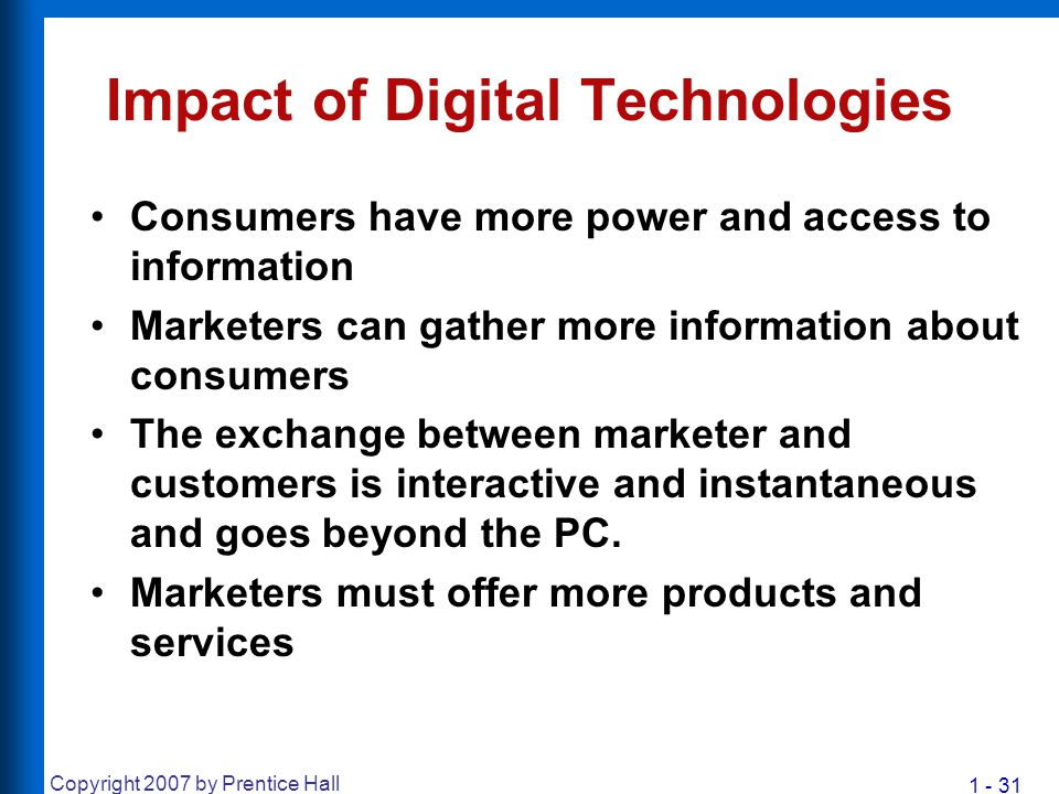 Impact of Digital Technologies