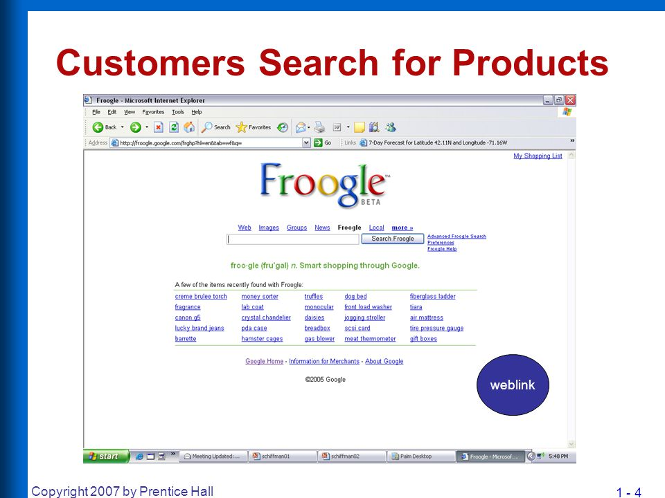 Customers Search for Products