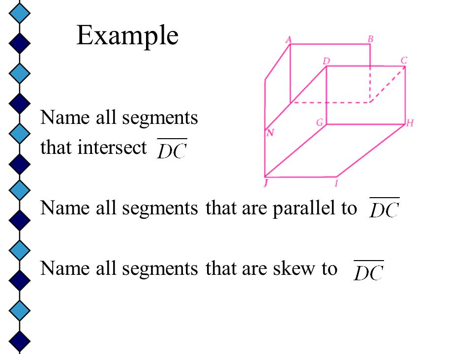 Example Name all segments that intersect Name all segments that are parallel to Name all segments that are skew to