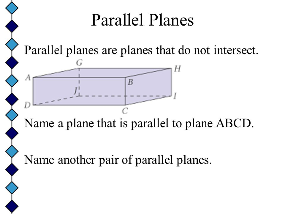 Parallel Planes Parallel planes are planes that do not intersect.