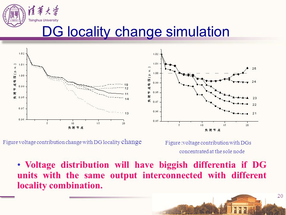 DG locality change simulation
