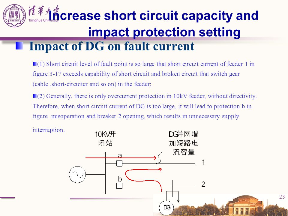 Increase short circuit capacity and impact protection setting