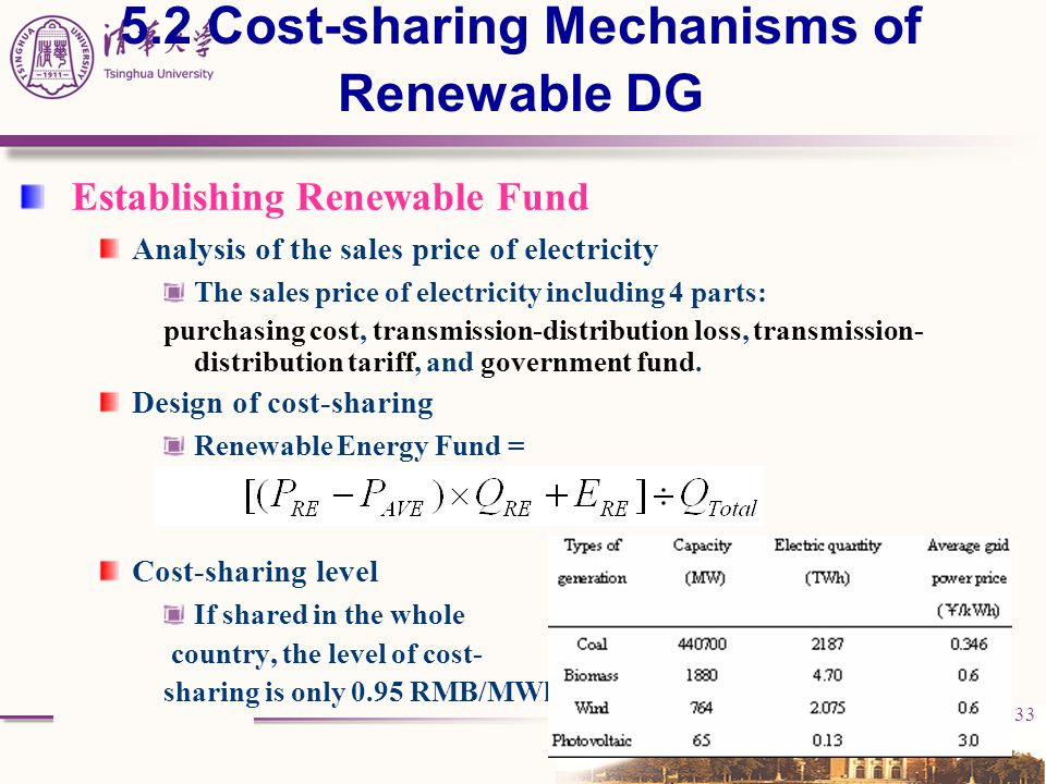 5.2 Cost-sharing Mechanisms of Renewable DG