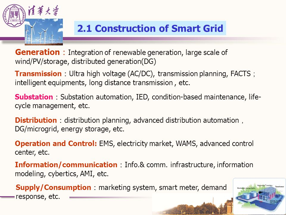 2.1 Construction of Smart Grid