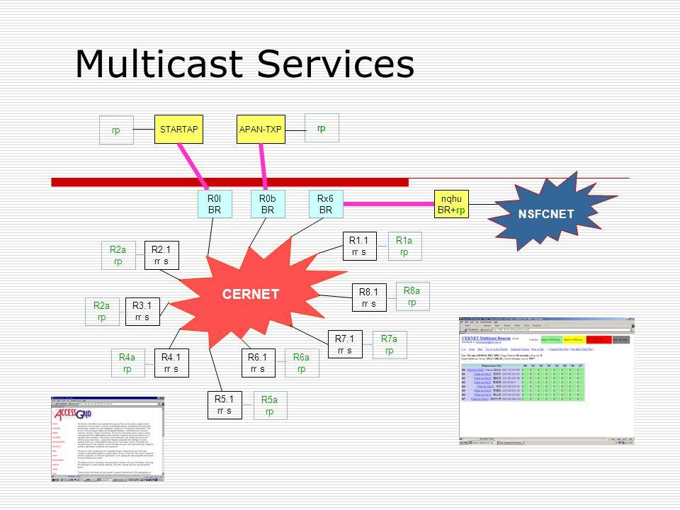 Multicast Services CERNET NSFCNET nqhu BR+rp R1.1 rr s R2.1 R3.1 R4.1
