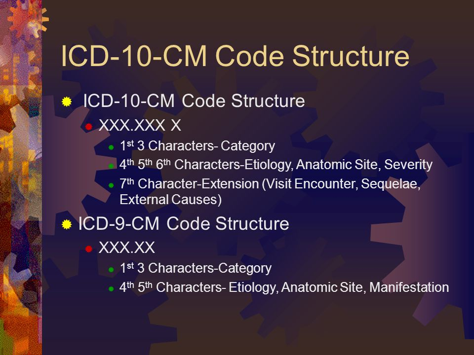 ICD-10-CM Code Structure