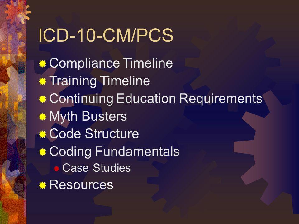 ICD-10-CM/PCS Compliance Timeline Training Timeline