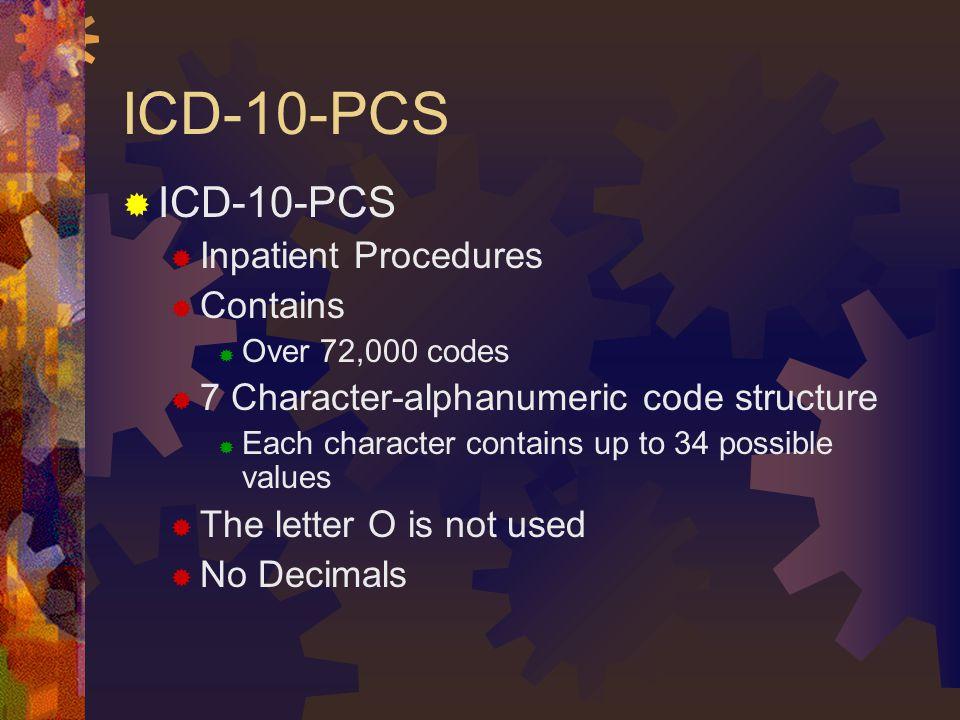 ICD-10-PCS ICD-10-PCS Inpatient Procedures Contains