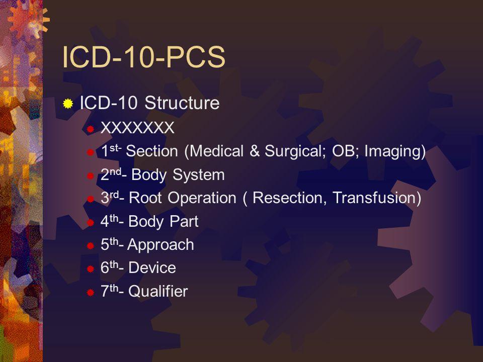 ICD-10-PCS ICD-10 Structure XXXXXXX