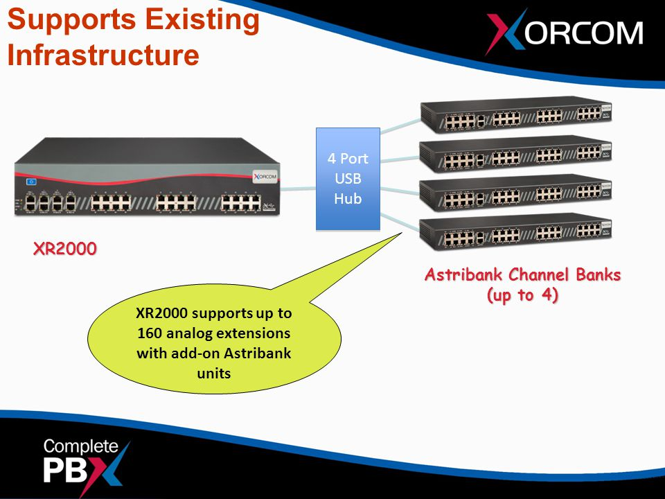 Supports Existing Infrastructure