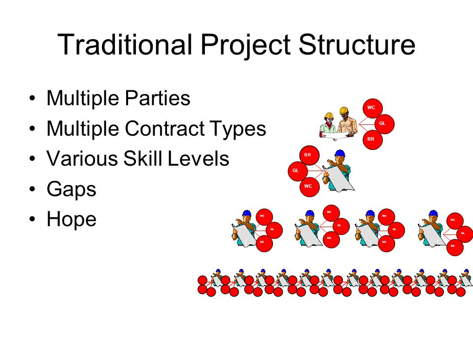 Traditional Project Structure