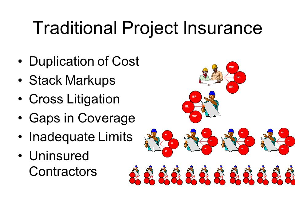 Traditional Project Insurance