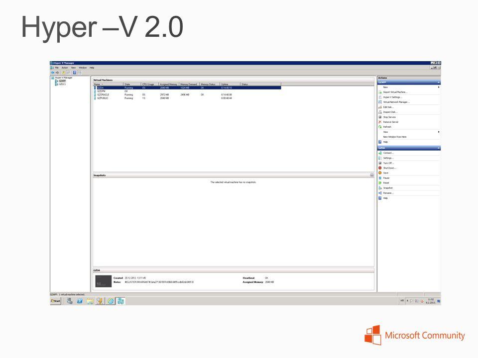 Hyper –V 2.0