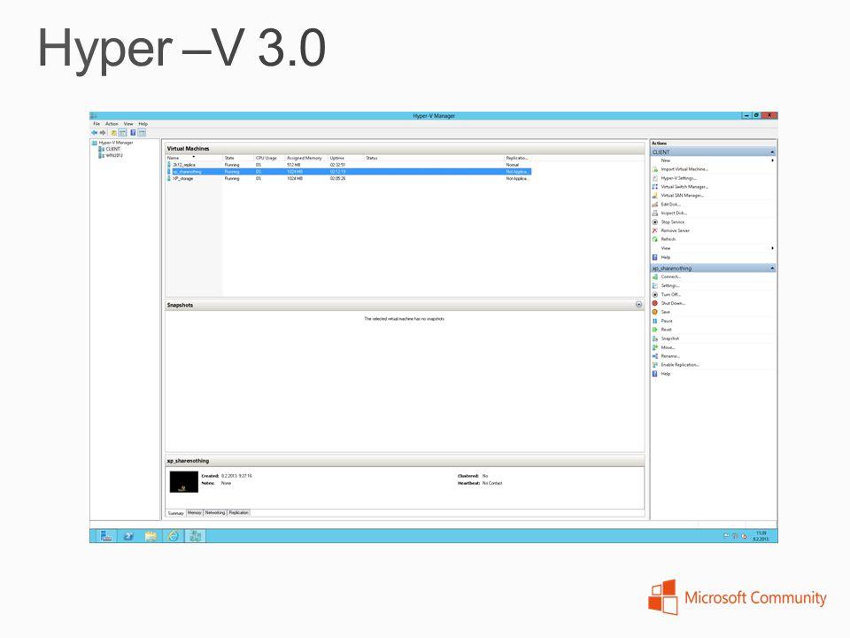 Hyper –V 3.0