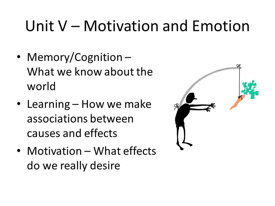 Unit V – Motivation and Emotion