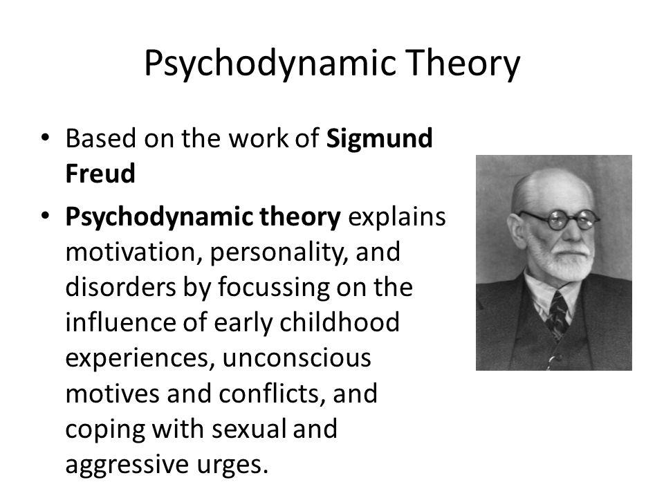 Psychodynamic Theory Based on the work of Sigmund Freud