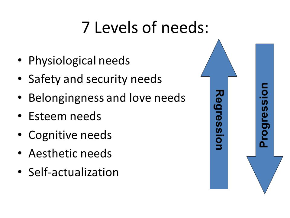 7 Levels of needs: Physiological needs Safety and security needs